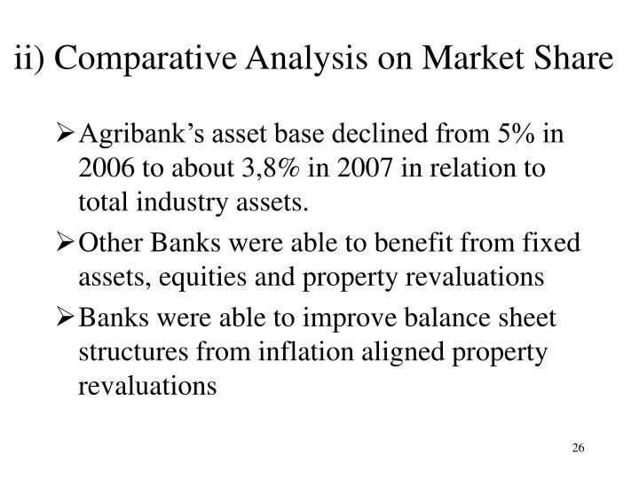 ii) Comparative Analysis on Market Share
