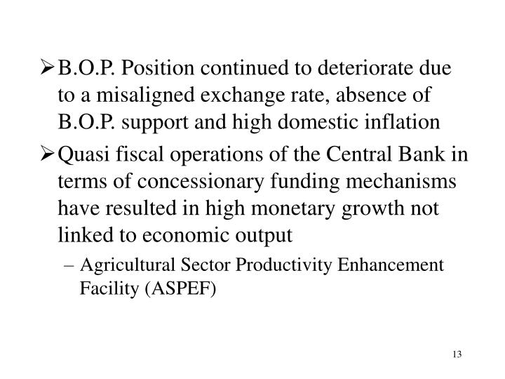 B.O.P. Position continued to deteriorate due to a misaligned exchange rate, absence of B.O.P. support and high domestic inflation