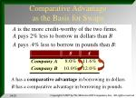 comparative advantage as the basis for swaps