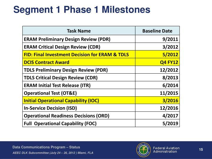 Segment 1 Phase 1 Milestones