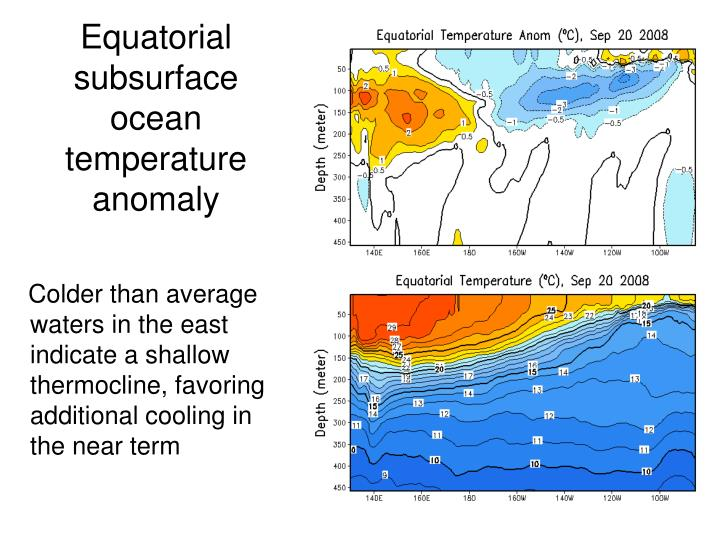 Equatorial subsurface ocean temperature anomaly