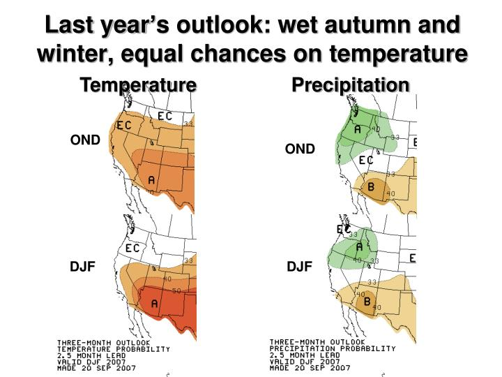 Last year's outlook: wet autumn and winter, equal chances on temperature