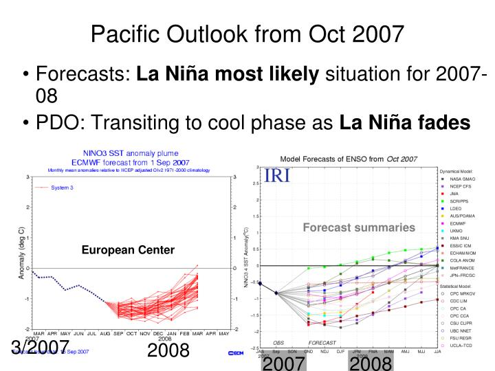 Pacific Outlook from Oct 2007