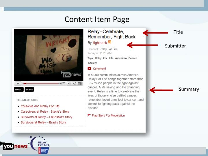 Content Item Page