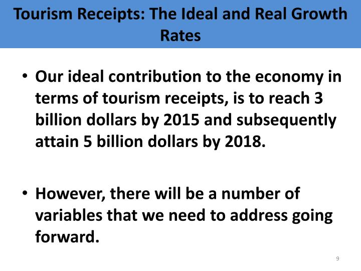 Tourism Receipts: The Ideal and Real Growth Rates