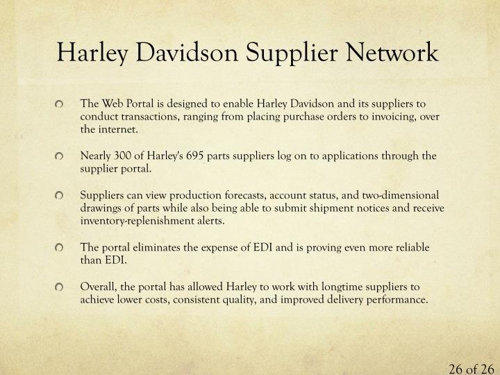 Harley Davidson Supplier Network