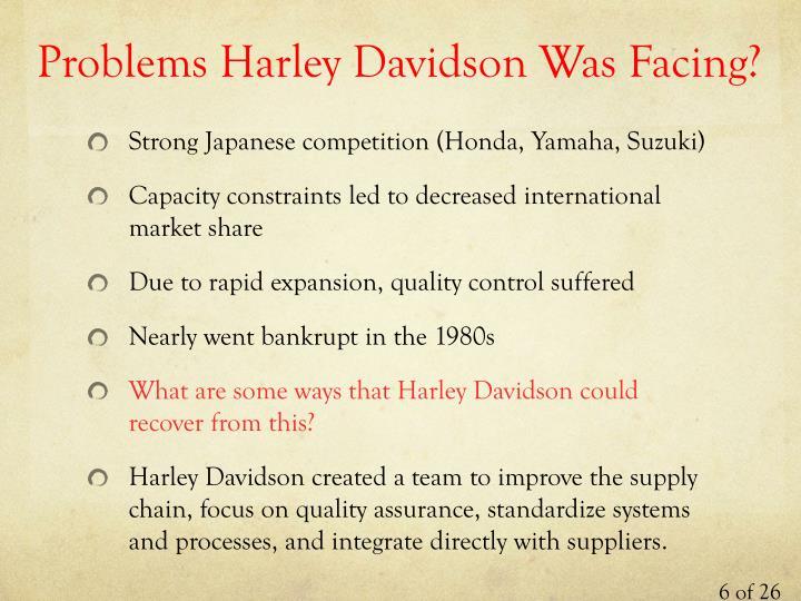 Problems Harley Davidson Was Facing?