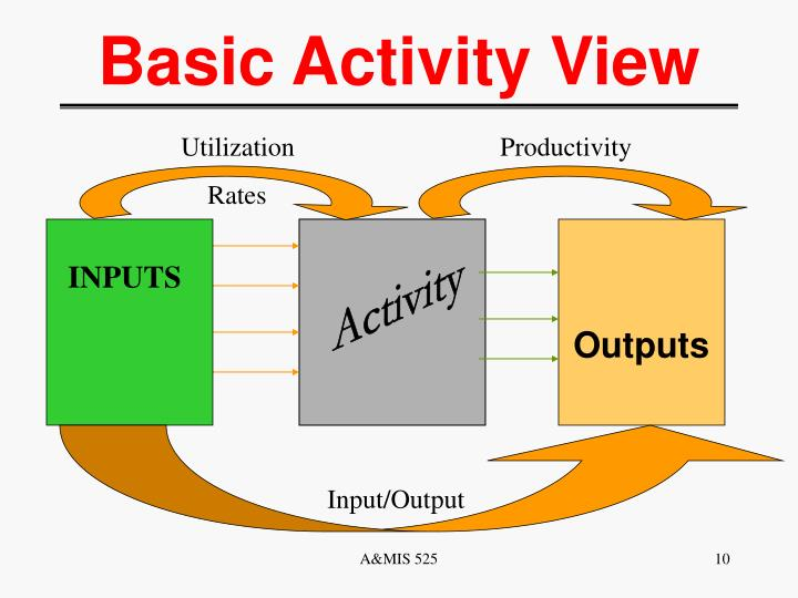 Basic Activity View