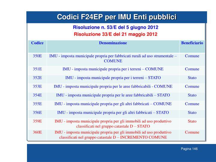 Codici F24EP per IMU Enti pubblici