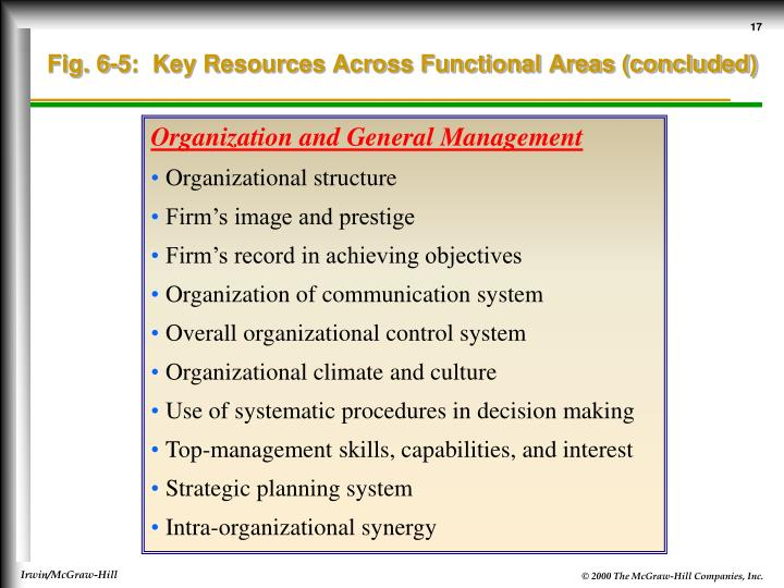 Fig. 6-5:  Key Resources Across Functional Areas (concluded)