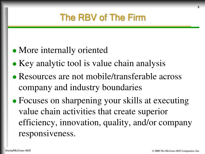 The RBV of The Firm