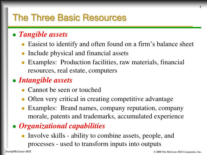 The Three Basic Resources