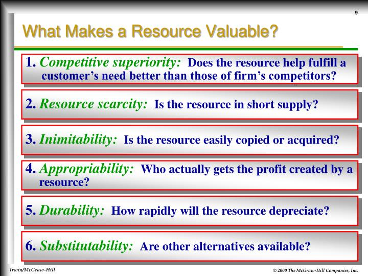 What Makes a Resource Valuable?