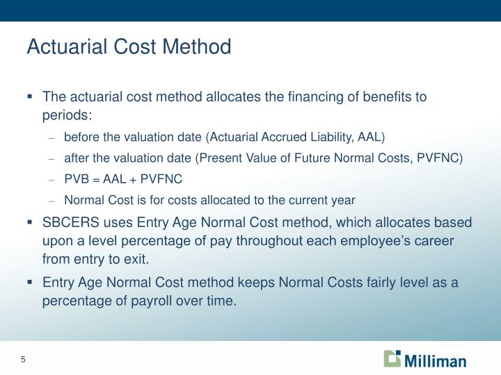 Actuarial Cost Method