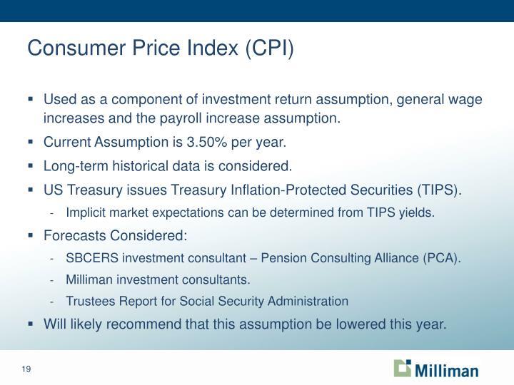 Consumer Price Index (CPI)