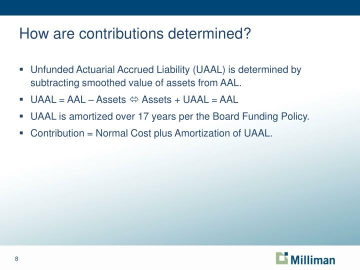 How are contributions determined?