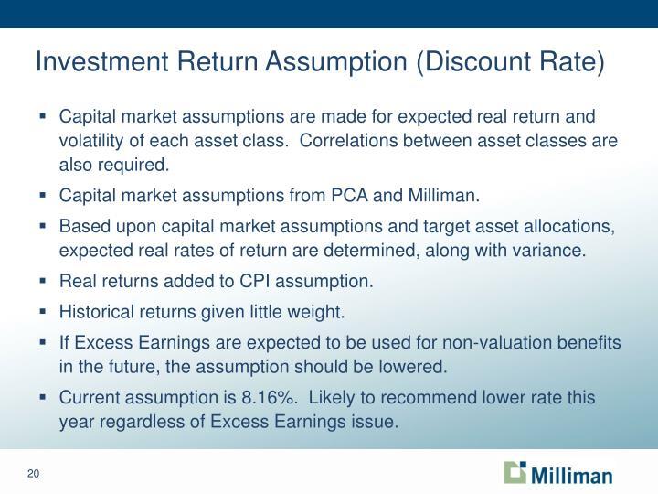 Investment Return Assumption (Discount Rate)