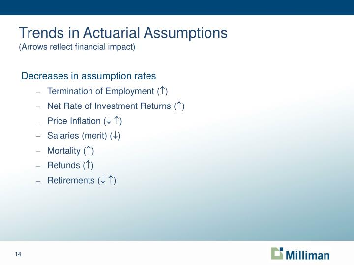 Trends in Actuarial Assumptions