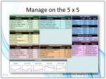 manage on the 5 x 5