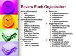 review each organization