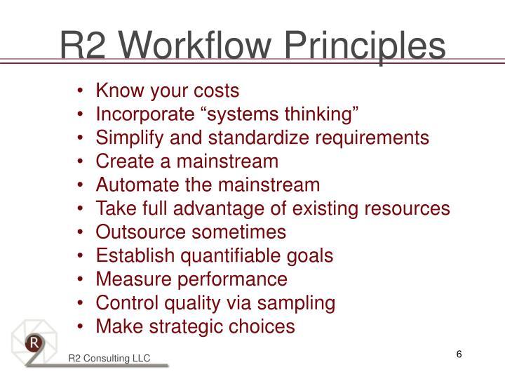 R2 Workflow Principles