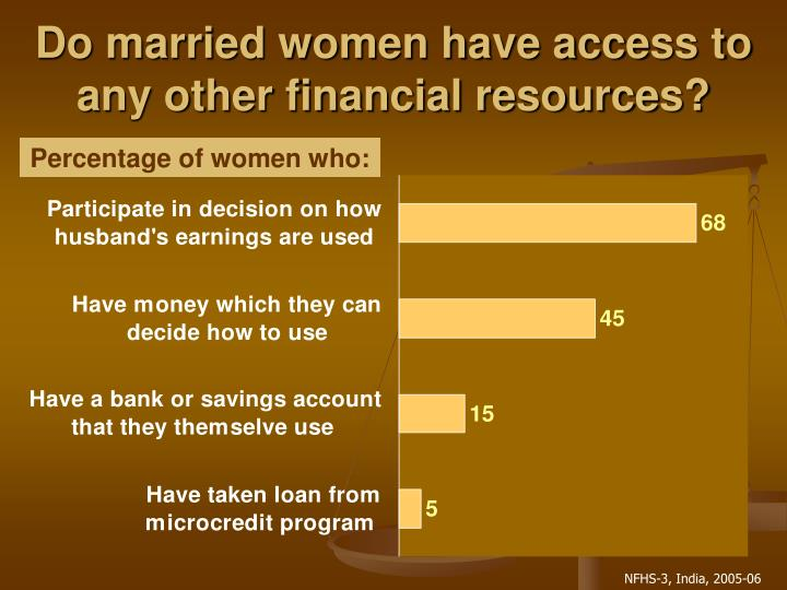 Do married women have access to any other financial resources?