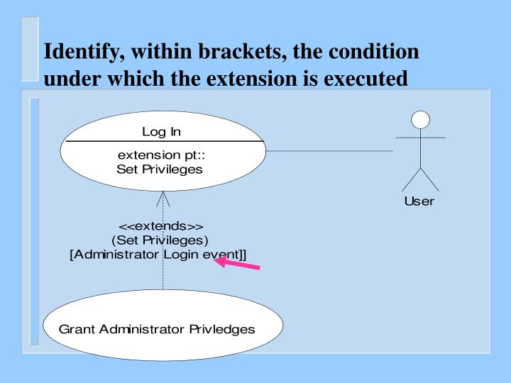 Identify, within brackets, the condition under which the extension is executed