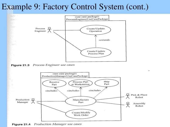 Example 9: Factory Control System (cont.)