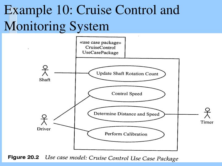 Example 10: Cruise Control and Monitoring System