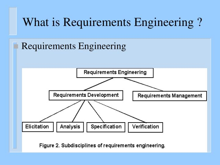 What is Requirements Engineering ?