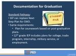 documentation for graduation2