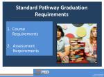 standard pathway graduation requirements
