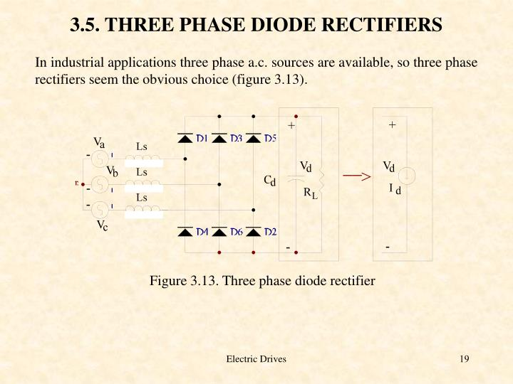 3.5. THREE PHASE DIODE RECTIFIERS