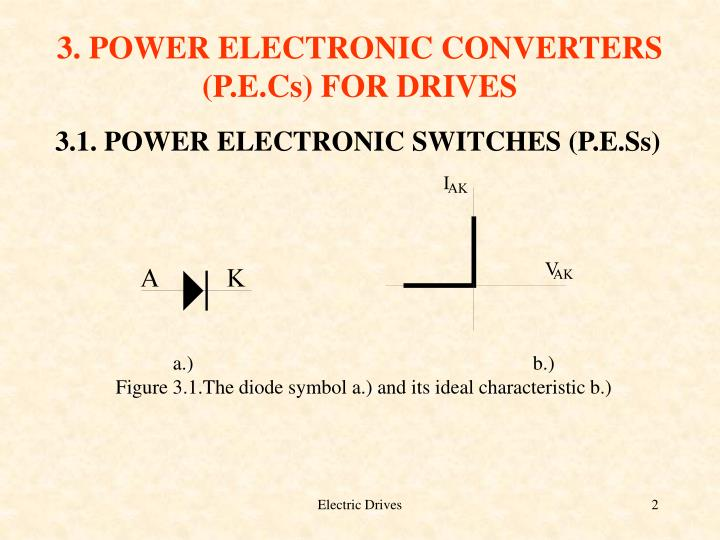 3. POWER ELECTRONIC CONVERTERS (P.E.Cs) FOR DRIVES
