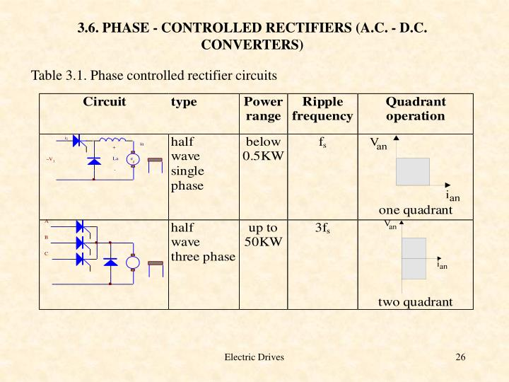 3.6. PHASE - CONTROLLED RECTIFIERS (A.C. - D.C. CONVERTERS)