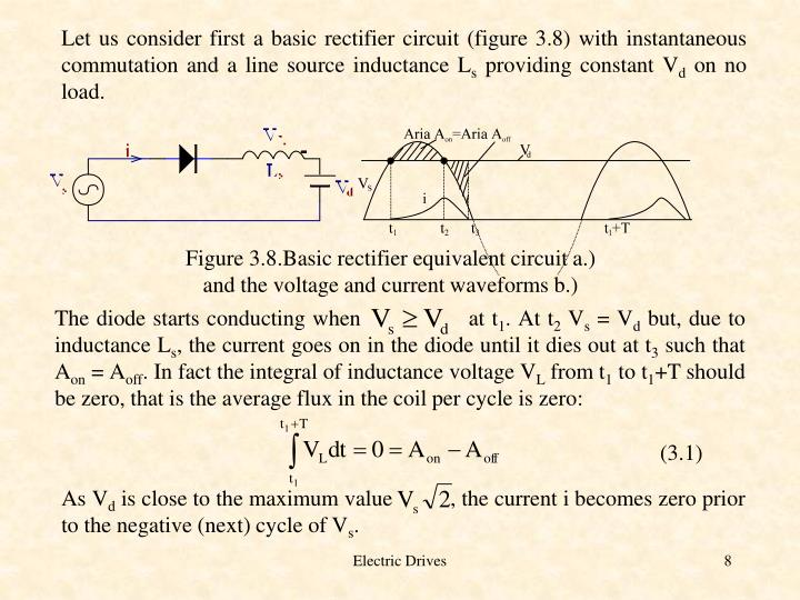 Let us consider first a basic rectifier circuit (figure 3.8) with instantaneous commutation and a line source inductance L