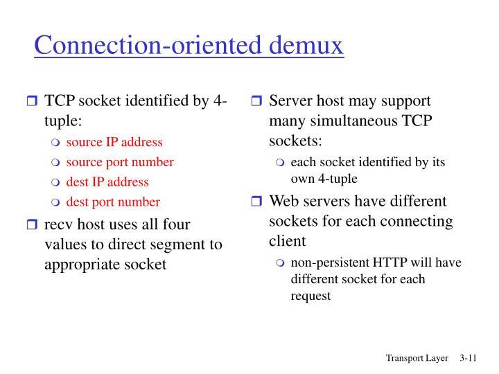 TCP socket identified by 4-tuple: