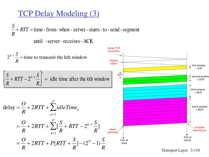 TCP Delay Modeling (3)