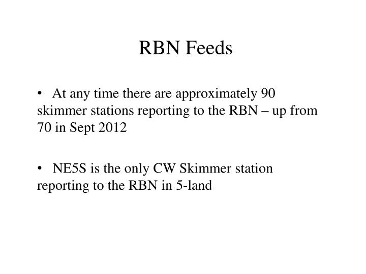 RBN Feeds