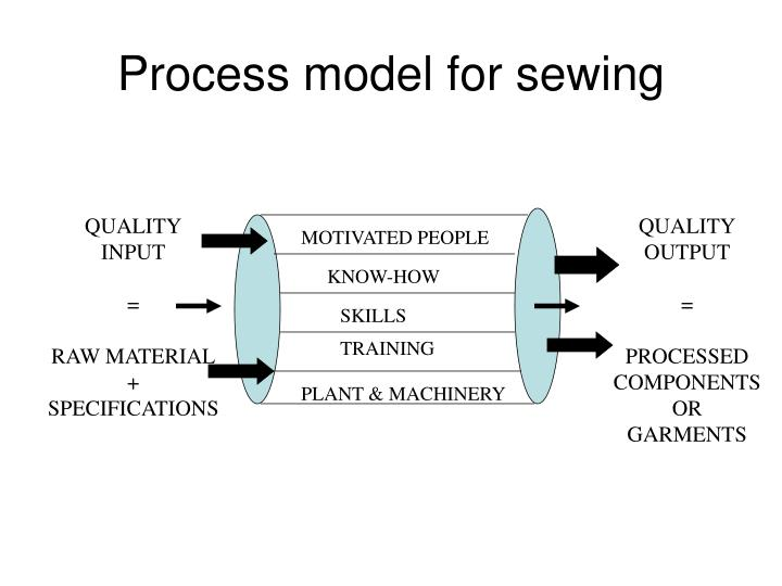 Process model for sewing