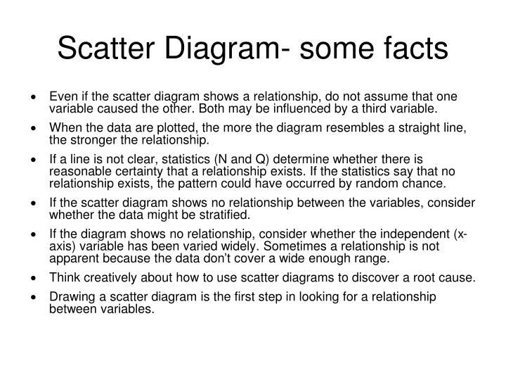 Scatter Diagram- some facts