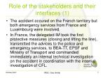 role of the stakeholders and their interfaces 1