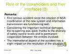 role of the stakeholders and their interfaces 3