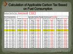 calculation of applicable carbon tax based on fuel consumption