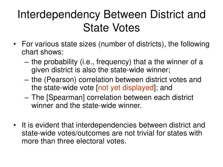 Interdependency Between District and State Votes