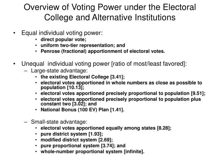Overview of Voting Power under the Electoral College and Alternative Institutions