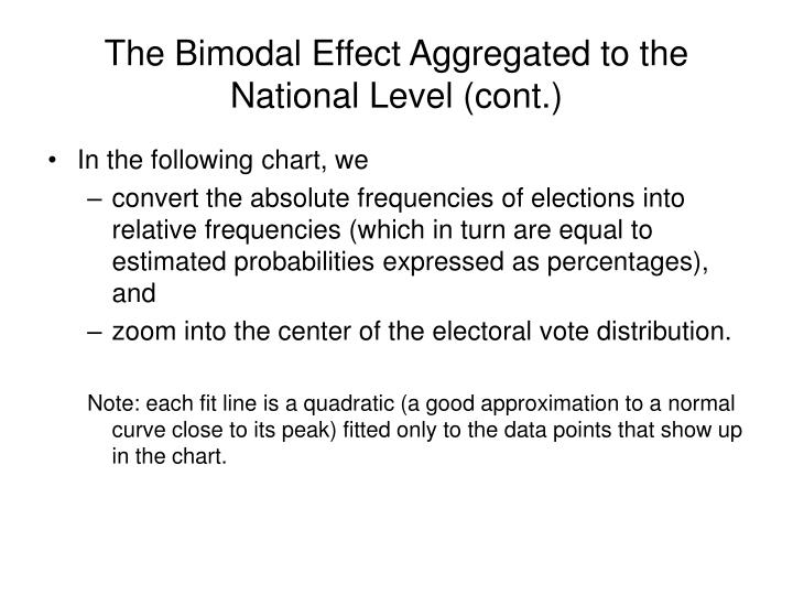 The Bimodal Effect Aggregated to the National Level (cont.)