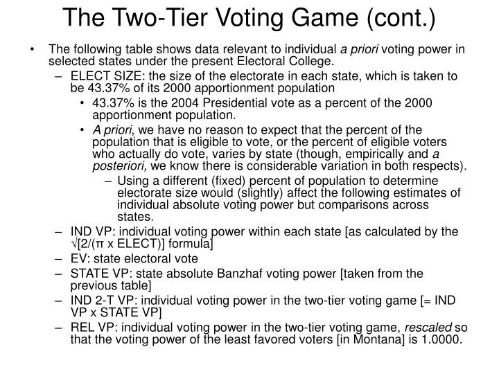 The Two-Tier Voting Game (cont.)