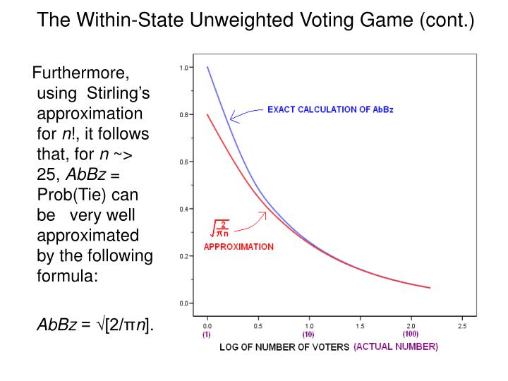 The Within-State Unweighted Voting Game (cont.)