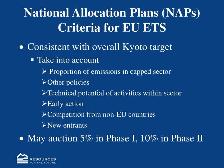 National Allocation Plans (NAPs) Criteria for EU ETS